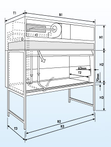 Technical Data of Safety Cabinets Series »ASW-UP«